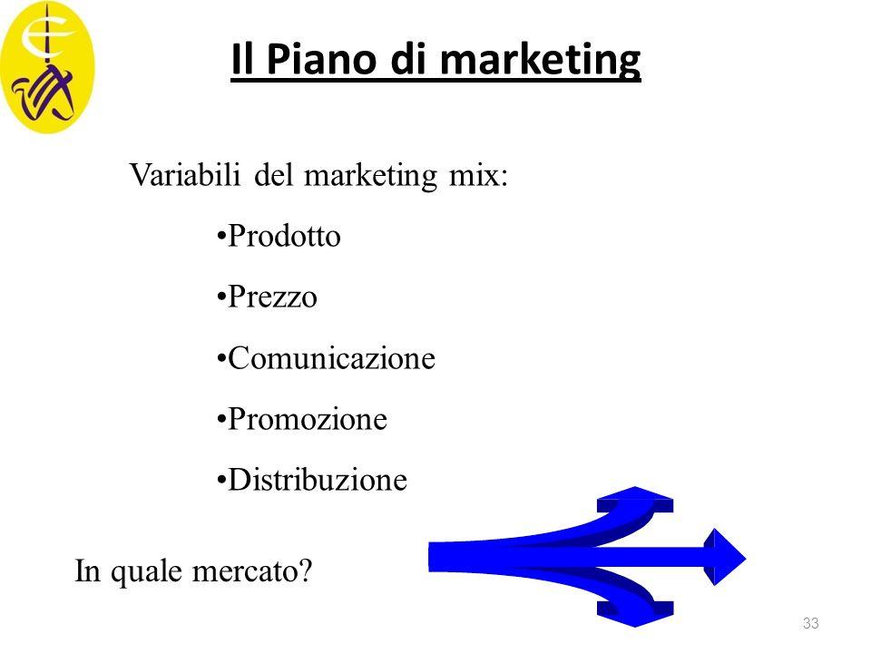 Il Piano di marketing Variabili del marketing mix: Prodotto Prezzo Comunicazione Promozione Distribuzione In quale mercato? 33