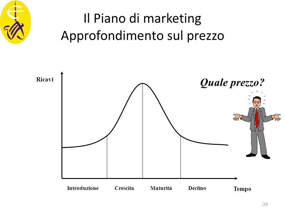Il Piano di marketing Approfondimento sul prezzo Ricavi Tempo IntroduzioneCrescitaMaturitàDeclino Quale prezzo? 34