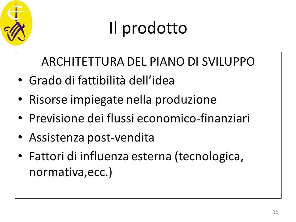 Il prodotto ARCHITETTURA DEL PIANO DI SVILUPPO Grado di fattibilità dell'idea Risorse impiegate nella produzione Previsione dei flussi economico-finan
