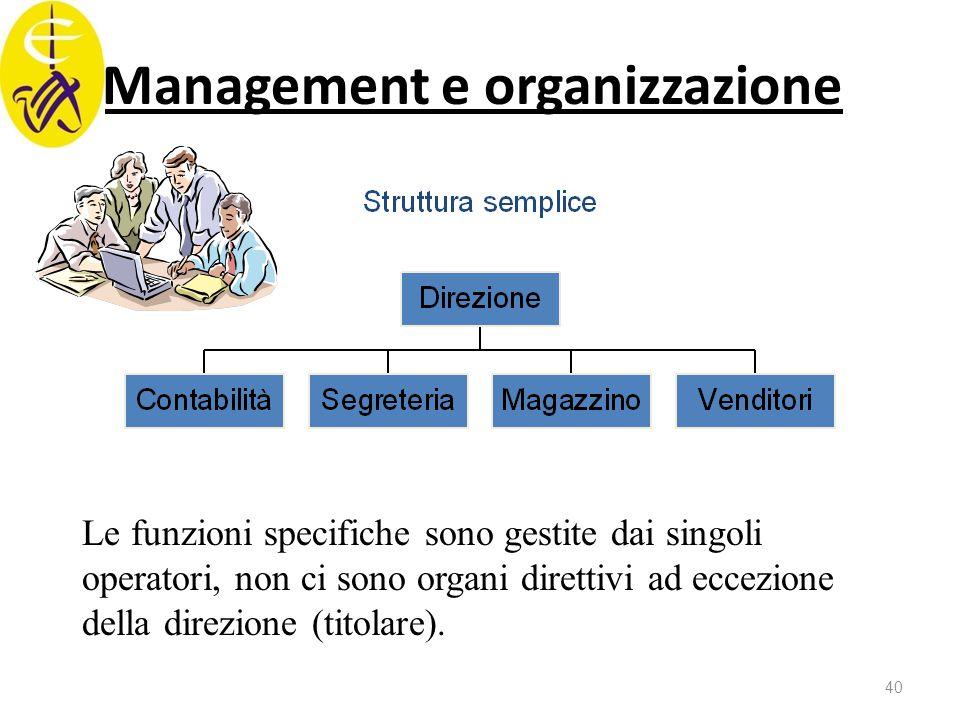 Management e organizzazione Le funzioni specifiche sono gestite dai singoli operatori, non ci sono organi direttivi ad eccezione della direzione (tito