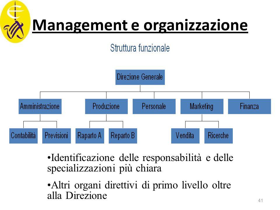 Management e organizzazione Identificazione delle responsabilità e delle specializzazioni più chiara Altri organi direttivi di primo livello oltre all