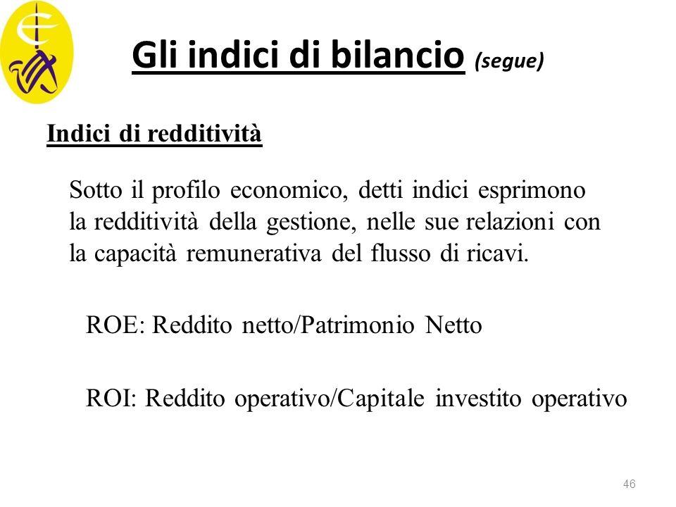Gli indici di bilancio (segue) Indici di redditività Sotto il profilo economico, detti indici esprimono la redditività della gestione, nelle sue relaz