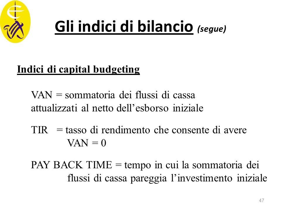 Gli indici di bilancio (segue) Indici di capital budgeting VAN = sommatoria dei flussi di cassa attualizzati al netto dell'esborso iniziale TIR = tass