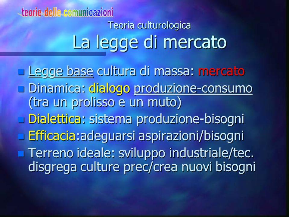 Teoria culturologica L'espansione dei consumi n Definizione notizia+rilievo cronaca = 2 tendenze: dinamica standardizzazione /innovazione+sincretismo reale/immag.