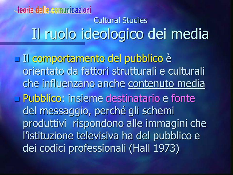 Cultural Studies Il ruolo ideologico dei media n Effetto ideologico della riproduzione del sistema culturale, emerge dall'analisi determinazioni che vincolano/liberano i messaggi entro le pratiche produttive n La complessità della riproduzione culturale viene in primo piano n E' mostrata la connessione tra sistema dominante e attitudini degli individui