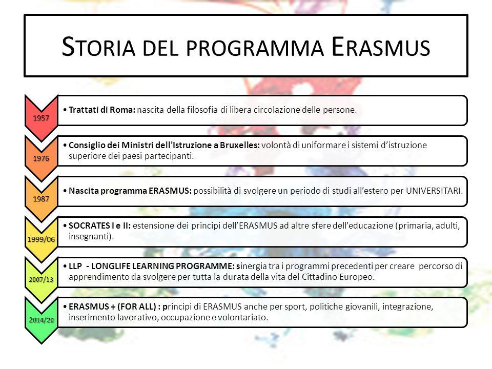 S TORIA DEL PROGRAMMA E RASMUS 1957 Trattati di Roma: nascita della filosofia di libera circolazione delle persone.