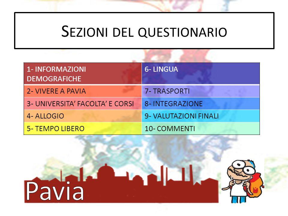 S EZIONI DEL QUESTIONARIO 1- INFORMAZIONI DEMOGRAFICHE 6- LINGUA 2- VIVERE A PAVIA7- TRASPORTI 3- UNIVERSITA' FACOLTA' E CORSI8- INTEGRAZIONE 4- ALLOGIO9- VALUTAZIONI FINALI 5- TEMPO LIBERO10- COMMENTI