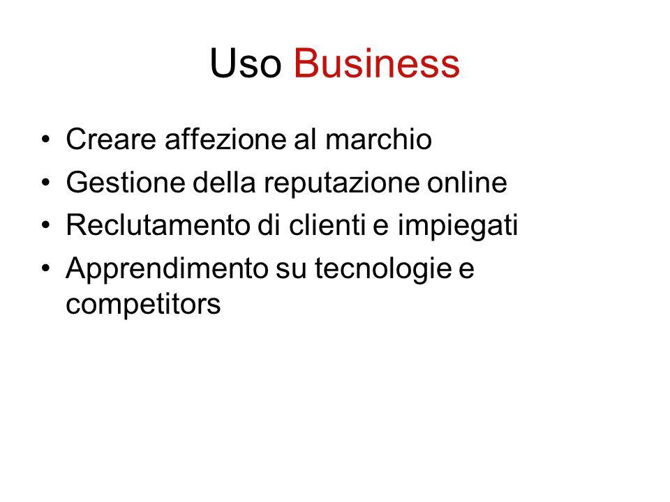 Uso Business Creare affezione al marchio Gestione della reputazione online Reclutamento di clienti e impiegati Apprendimento su tecnologie e competito