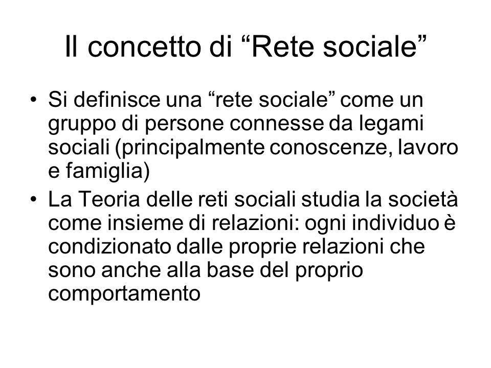 """Il concetto di """"Rete sociale"""" Si definisce una """"rete sociale"""" come un gruppo di persone connesse da legami sociali (principalmente conoscenze, lavoro"""