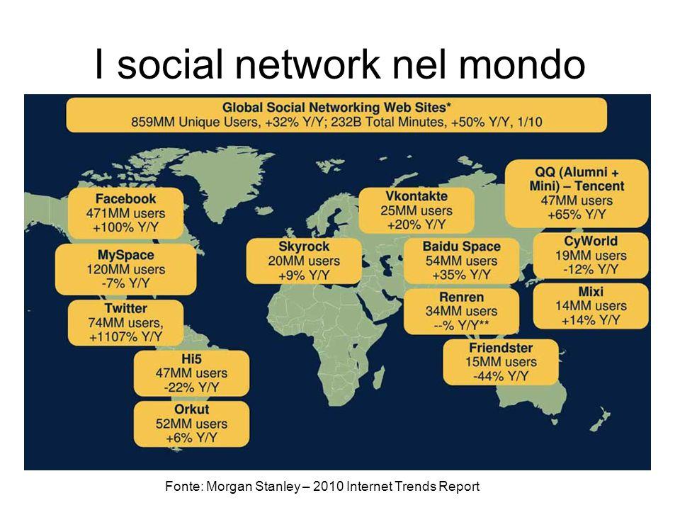 I social network nel mondo Fonte: Morgan Stanley – 2010 Internet Trends Report