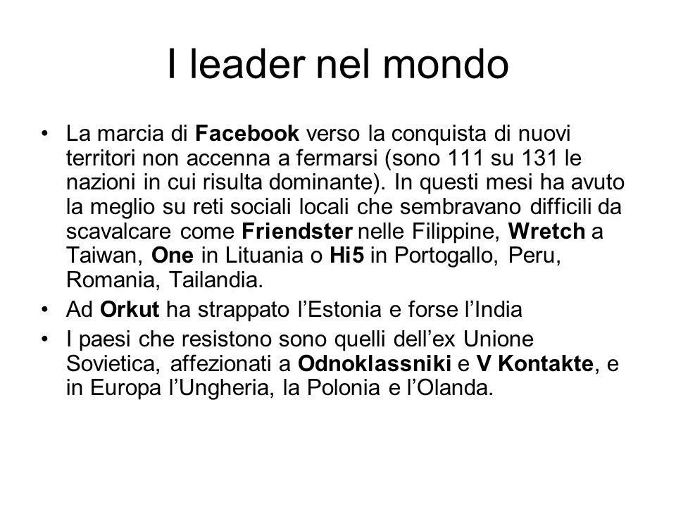 I leader nel mondo La marcia di Facebook verso la conquista di nuovi territori non accenna a fermarsi (sono 111 su 131 le nazioni in cui risulta domin