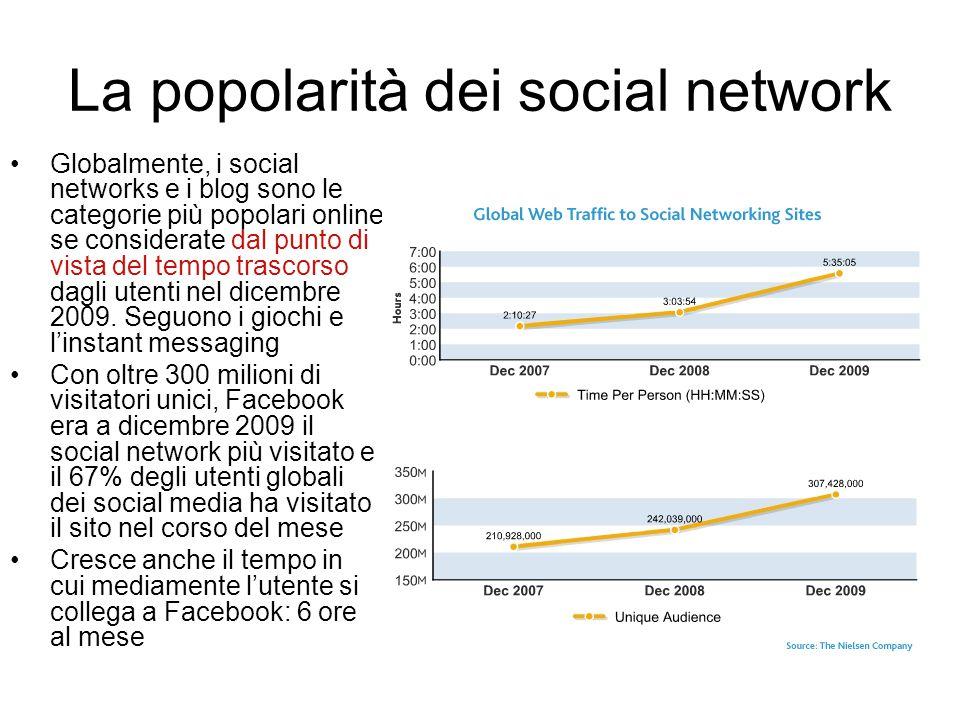 La popolarità dei social network Globalmente, i social networks e i blog sono le categorie più popolari online se considerate dal punto di vista del t