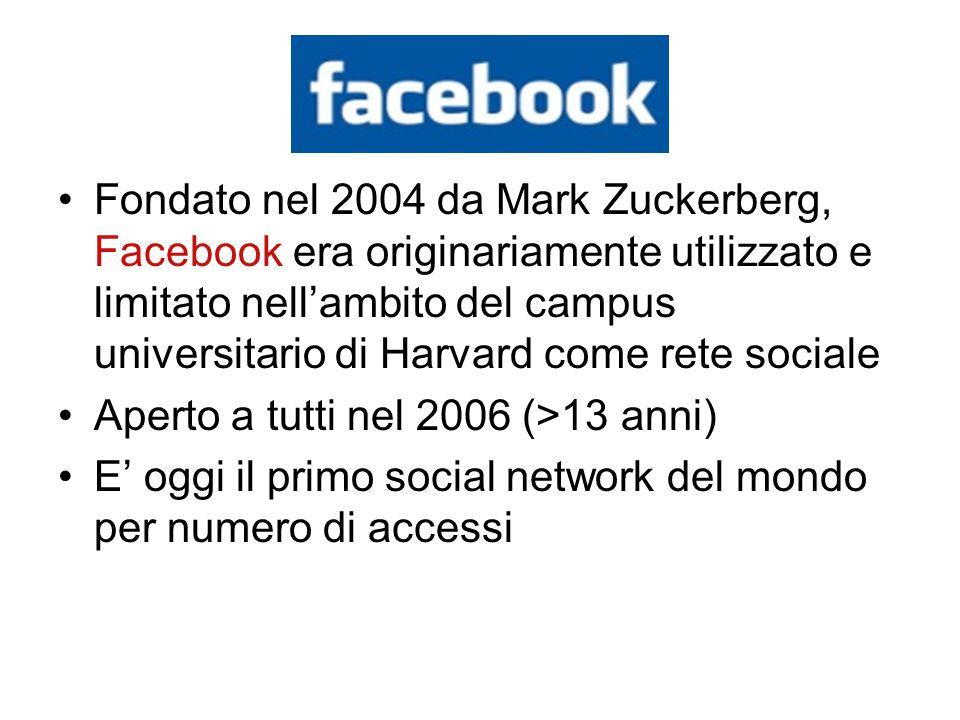Fondato nel 2004 da Mark Zuckerberg, Facebook era originariamente utilizzato e limitato nell'ambito del campus universitario di Harvard come rete soci
