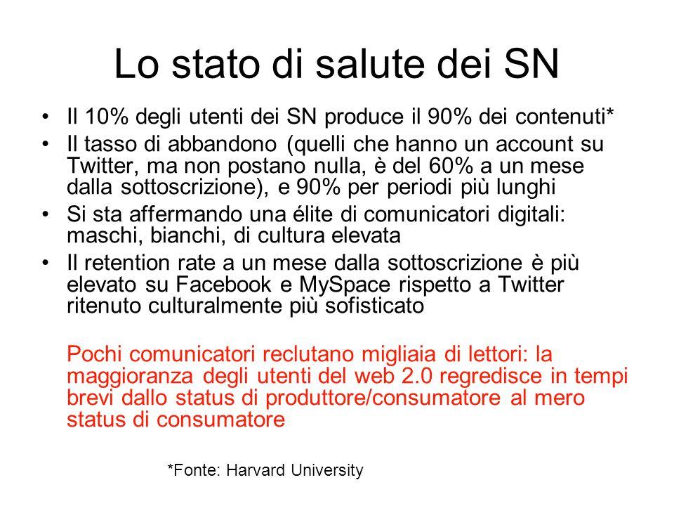 Lo stato di salute dei SN Il 10% degli utenti dei SN produce il 90% dei contenuti* Il tasso di abbandono (quelli che hanno un account su Twitter, ma n