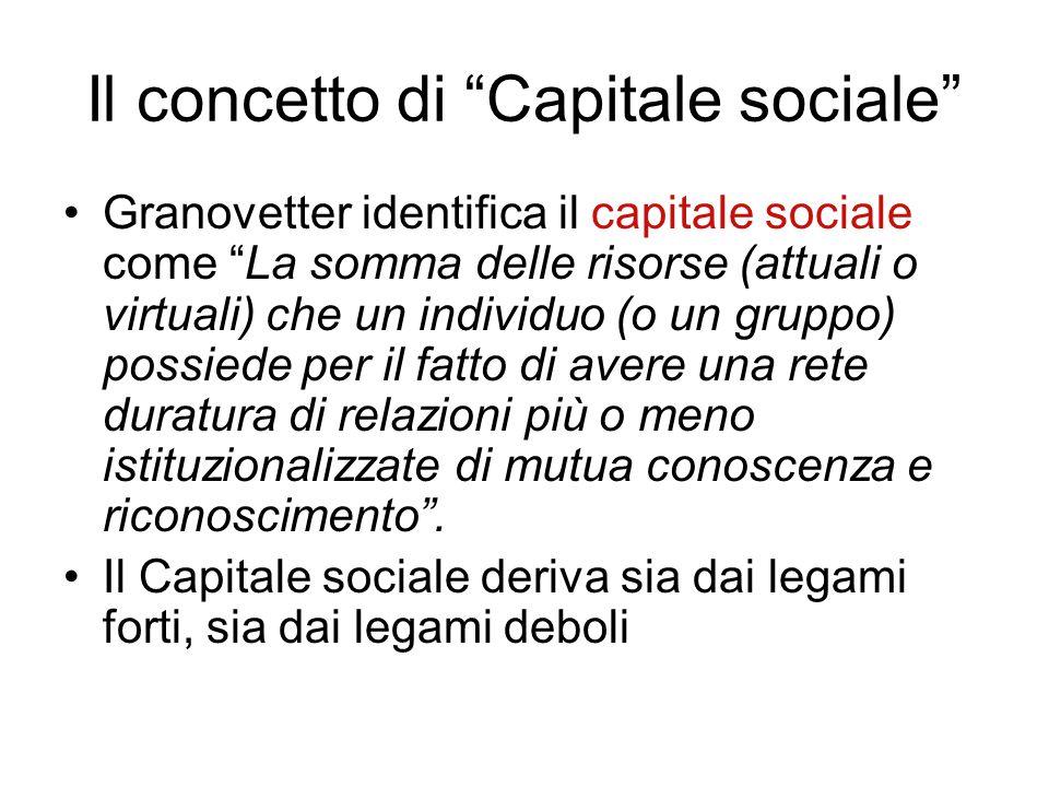 """Il concetto di """"Capitale sociale"""" Granovetter identifica il capitale sociale come """"La somma delle risorse (attuali o virtuali) che un individuo (o un"""
