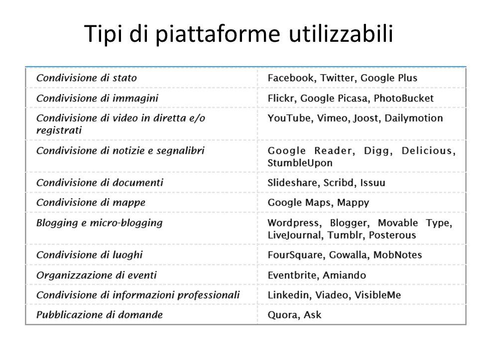 Tipi di piattaforme utilizzabili