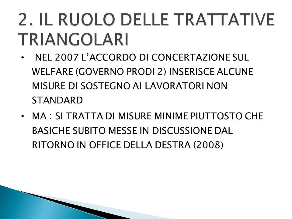 NEL 2007 L'ACCORDO DI CONCERTAZIONE SUL WELFARE (GOVERNO PRODI 2) INSERISCE ALCUNE MISURE DI SOSTEGNO AI LAVORATORI NON STANDARD MA : SI TRATTA DI MISURE MINIME PIUTTOSTO CHE BASICHE SUBITO MESSE IN DISCUSSIONE DAL RITORNO IN OFFICE DELLA DESTRA (2008) 2.