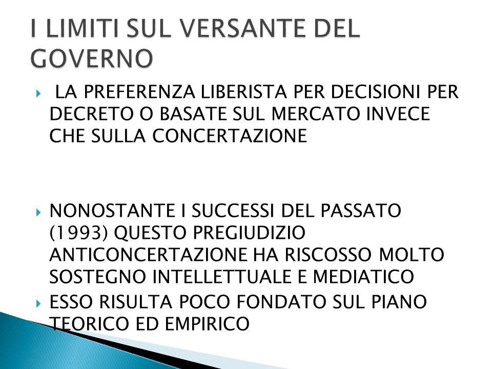  LA PREFERENZA LIBERISTA PER DECISIONI PER DECRETO O BASATE SUL MERCATO INVECE CHE SULLA CONCERTAZIONE  NONOSTANTE I SUCCESSI DEL PASSATO (1993) QUESTO PREGIUDIZIO ANTICONCERTAZIONE HA RISCOSSO MOLTO SOSTEGNO INTELLETTUALE E MEDIATICO  ESSO RISULTA POCO FONDATO SUL PIANO TEORICO ED EMPIRICO