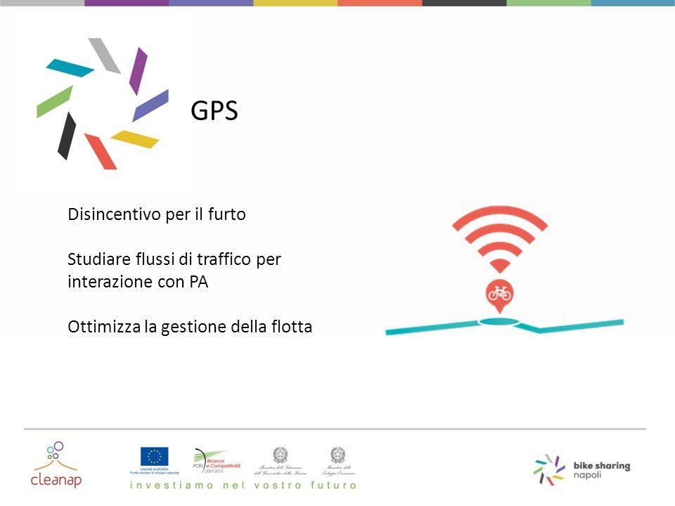 GPS Disincentivo per il furto Studiare flussi di traffico per interazione con PA Ottimizza la gestione della flotta