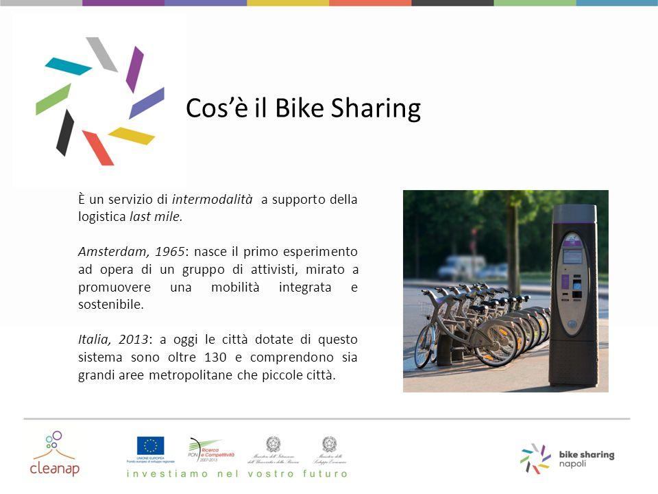 Cos'è il Bike Sharing È un servizio di intermodalità a supporto della logistica last mile. Amsterdam, 1965: nasce il primo esperimento ad opera di un