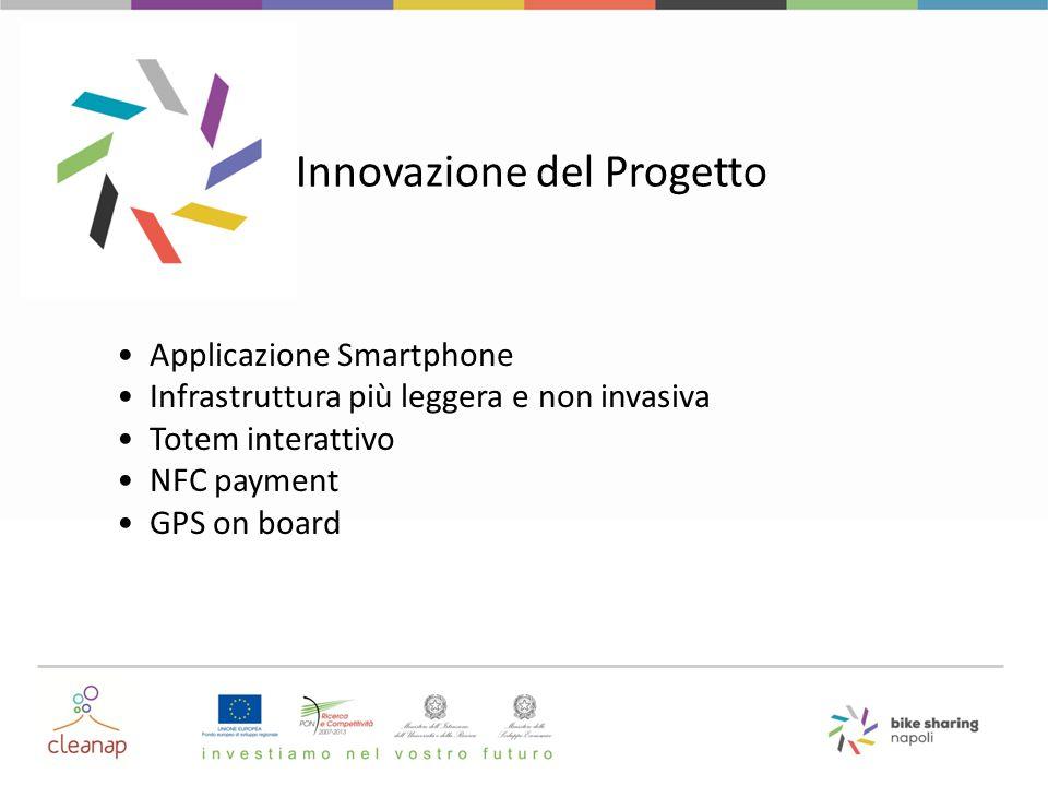 Innovazione del Progetto Applicazione Smartphone Infrastruttura più leggera e non invasiva Totem interattivo NFC payment GPS on board