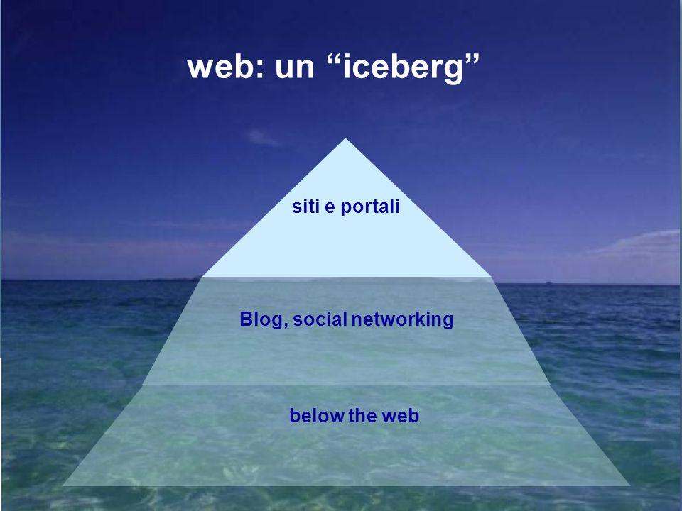 Web e social per l'internazionalizzazione delle PMI 48 L'evoluzione degli strumenti e degli ambienti Web 1.0 Web 2.0 Web 3.0