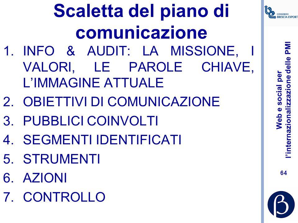 Web e social per l'internazionalizzazione delle PMI 63 http://www.changeness.it/ CASI DI SUCCESSO
