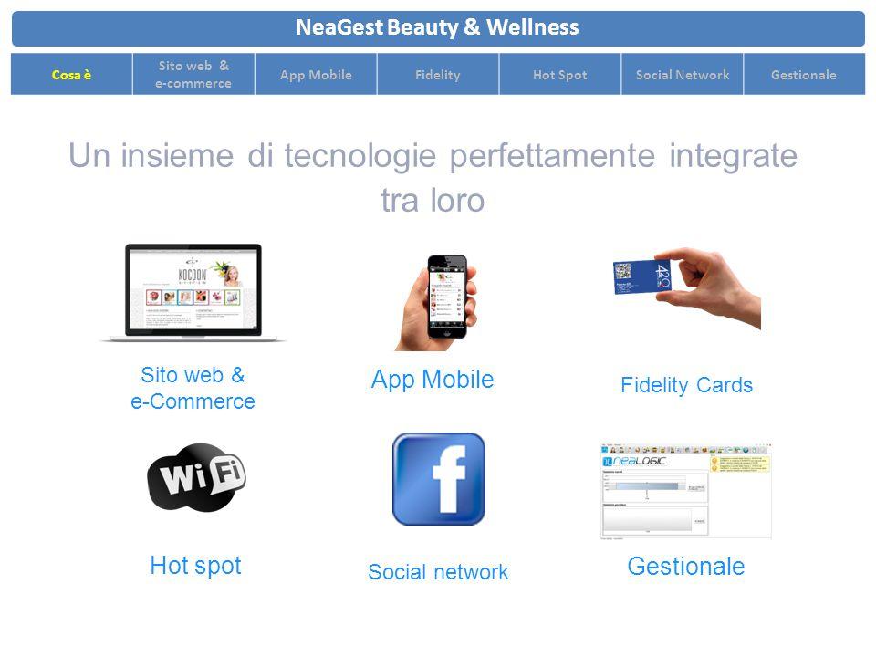 Un insieme di tecnologie perfettamente integrate tra loro NeaGest Beauty & Wellness Cosa è Sito web & e-commerce App MobileFidelityHot SpotSocial NetworkGestionale Sito web & e-Commerce Fidelity Cards Hot spot Gestionale Social network App Mobile