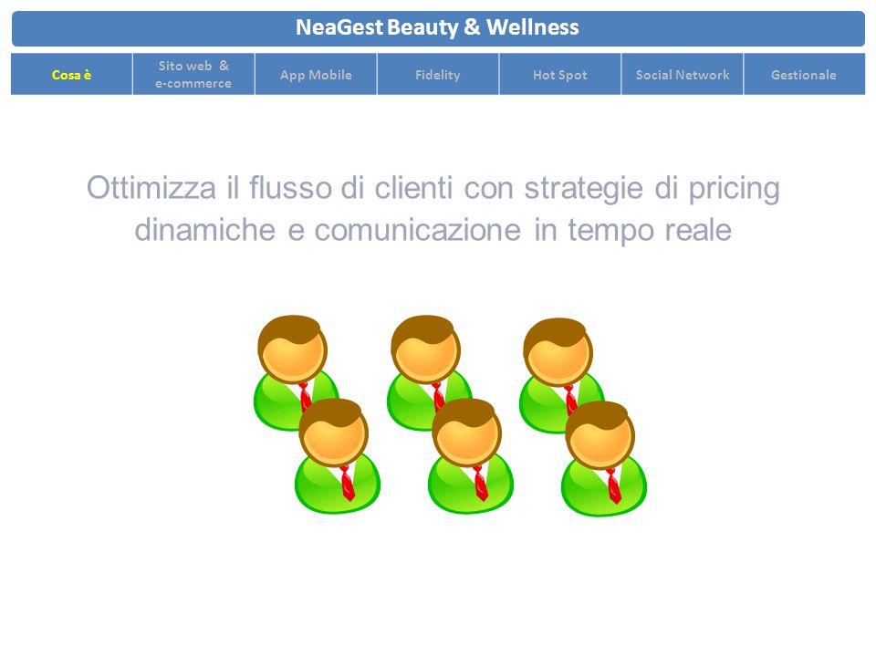 Ottimizza il flusso di clienti con strategie di pricing dinamiche e comunicazione in tempo reale NeaGest Beauty & Wellness Cosa è Sito web & e-commerce App MobileFidelityHot SpotSocial NetworkGestionale