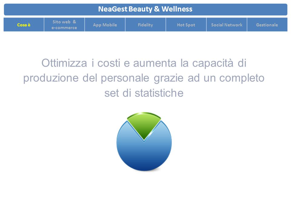 Ottimizza i costi e aumenta la capacità di produzione del personale grazie ad un completo set di statistiche NeaGest Beauty & Wellness Cosa è Sito web & e-commerce App MobileFidelityHot SpotSocial NetworkGestionale