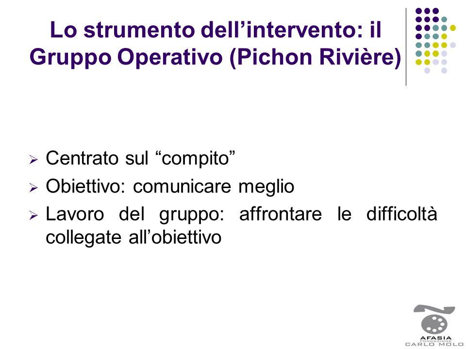 """Lo strumento dell'intervento: il Gruppo Operativo (Pichon Rivière)  Centrato sul """"compito""""  Obiettivo: comunicare meglio  Lavoro del gruppo: affron"""