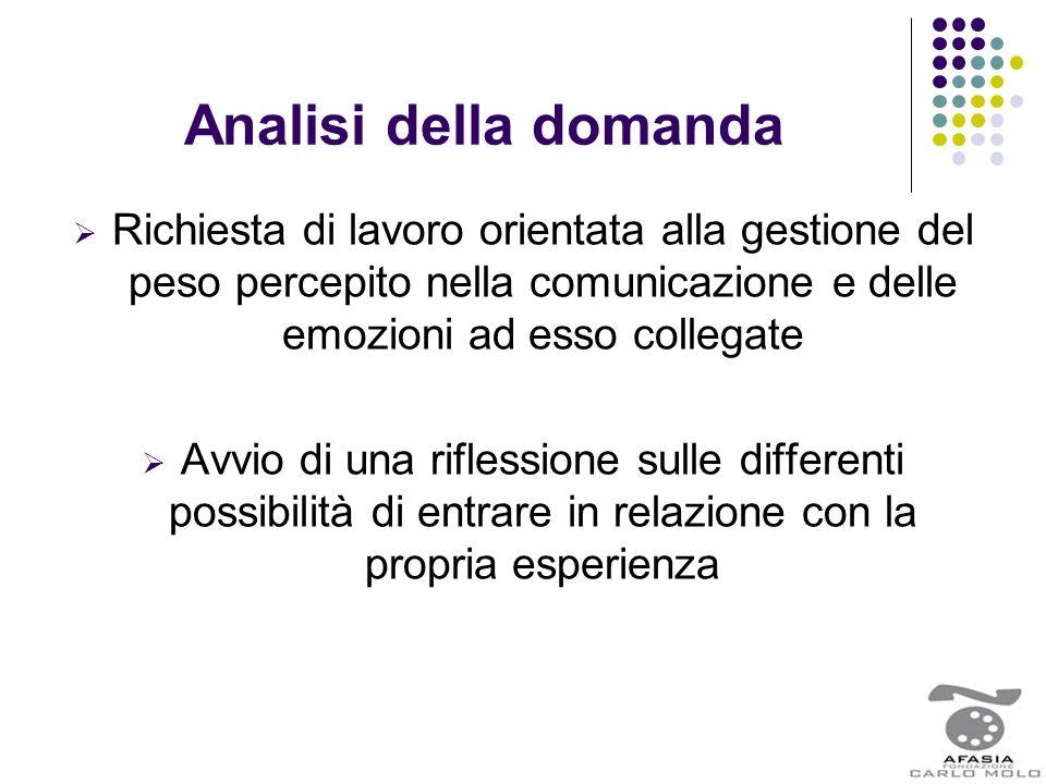 Analisi della domanda  Richiesta di lavoro orientata alla gestione del peso percepito nella comunicazione e delle emozioni ad esso collegate  Avvio
