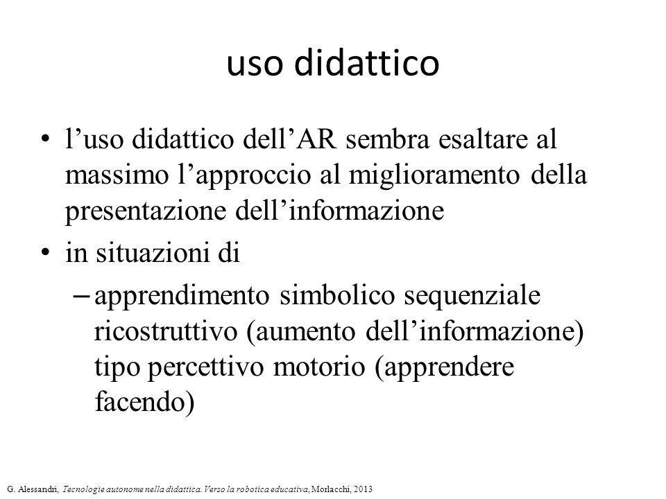 uso didattico l'uso didattico dell'AR sembra esaltare al massimo l'approccio al miglioramento della presentazione dell'informazione in situazioni di –