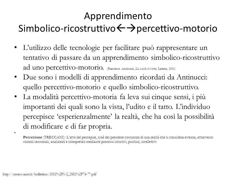 Apprendimento Simbolico-ricostruttivo  percettivo-motorio L'utilizzo delle tecnologie per facilitare può rappresentare un tentativo di passare da un
