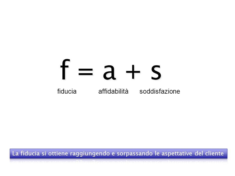 f = a + s fiducia affidabilitàsoddisfazione