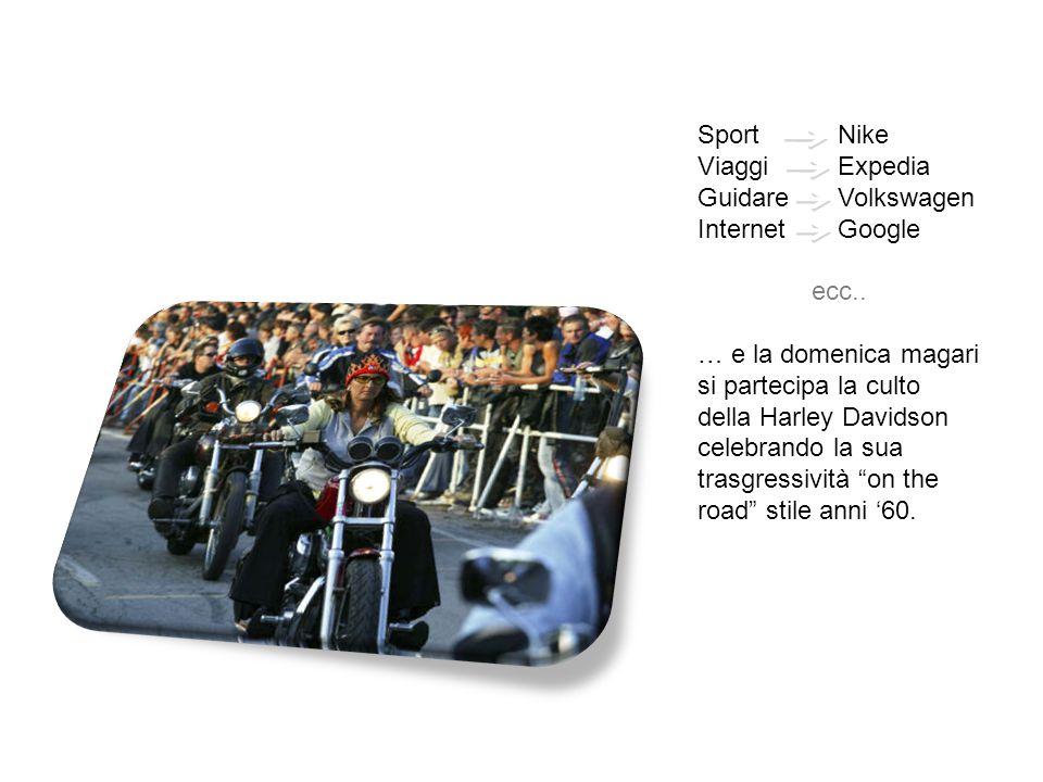 Sport Nike Viaggi Expedia Guidare Volkswagen Internet Google ecc..