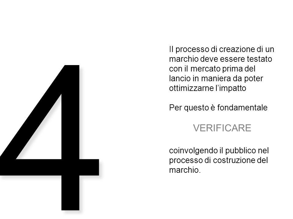4 Il processo di creazione di un marchio deve essere testato con il mercato prima del lancio in maniera da poter ottimizzarne l'impatto Per questo è fondamentale VERIFICARE coinvolgendo il pubblico nel processo di costruzione del marchio.