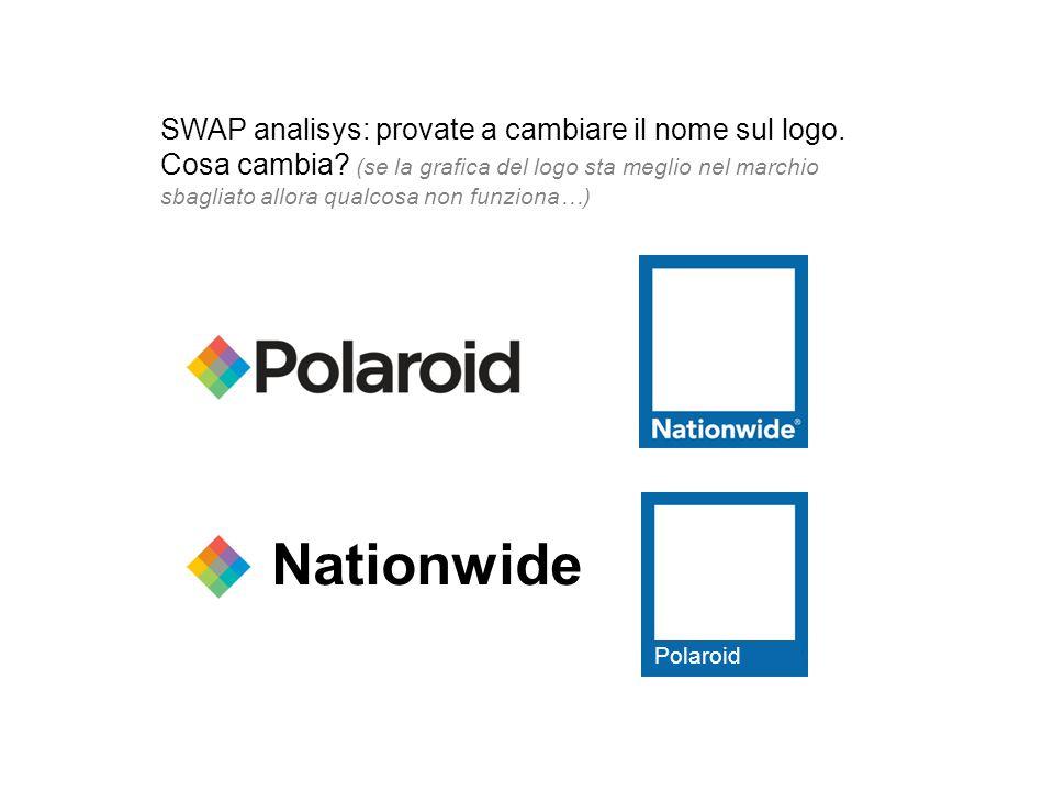 Polaroid Nationwide SWAP analisys: provate a cambiare il nome sul logo.