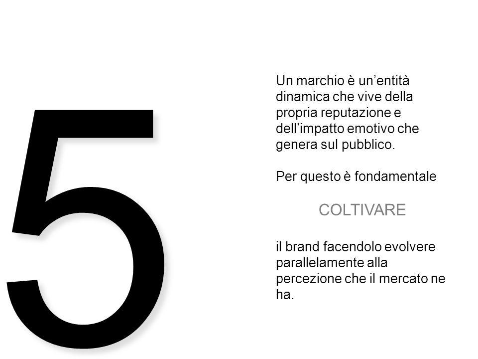 5 Un marchio è un'entità dinamica che vive della propria reputazione e dell'impatto emotivo che genera sul pubblico.