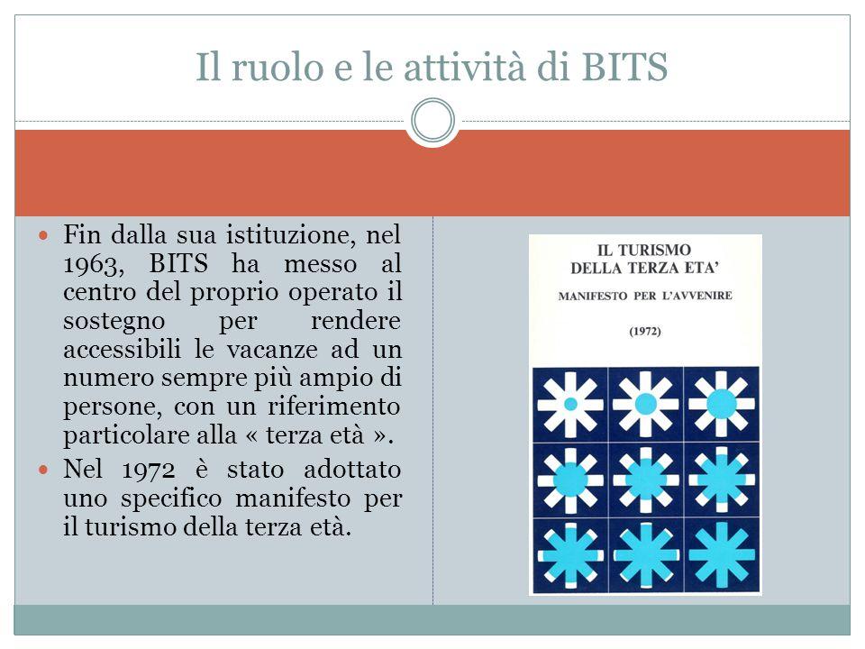 Il ruolo e l'attività di BITS Nell'art.