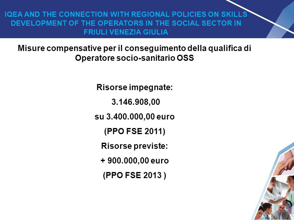 21 Misure compensative per il conseguimento della qualifica di Operatore socio-sanitario OSS Risorse impegnate: 3.146.908,00 su 3.400.000,00 euro (PPO