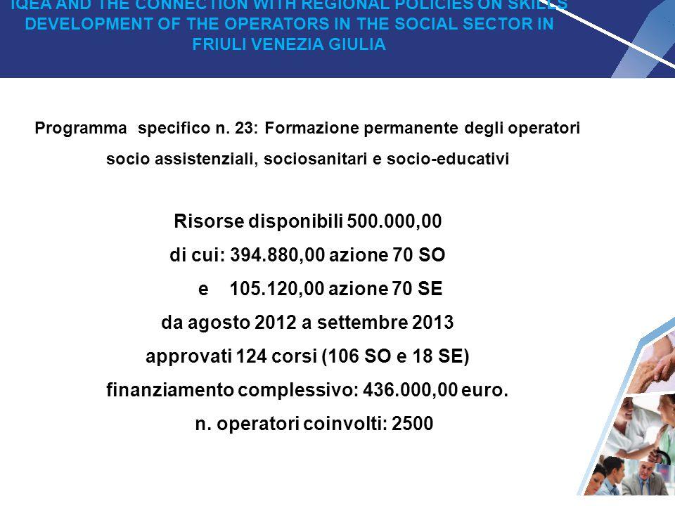 25 Programma specifico n. 23: Formazione permanente degli operatori socio assistenziali, sociosanitari e socio-educativi Risorse disponibili 500.000,0
