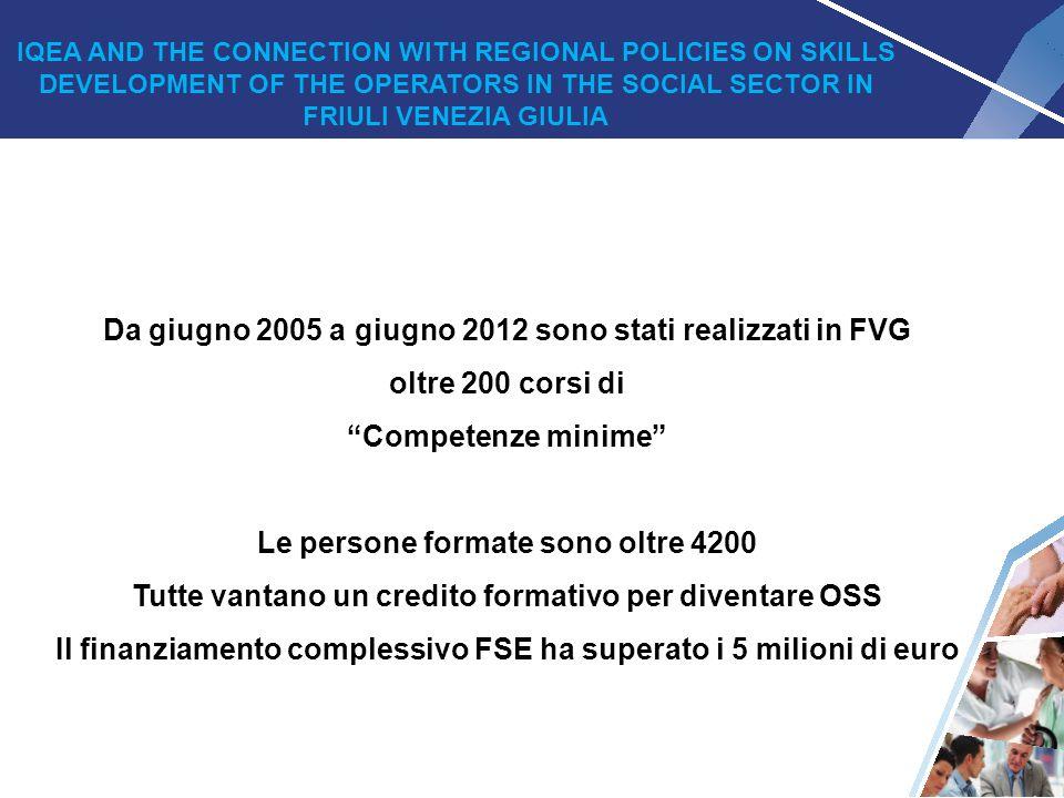 """9 Da giugno 2005 a giugno 2012 sono stati realizzati in FVG oltre 200 corsi di """"Competenze minime"""" Le persone formate sono oltre 4200 Tutte vantano un"""
