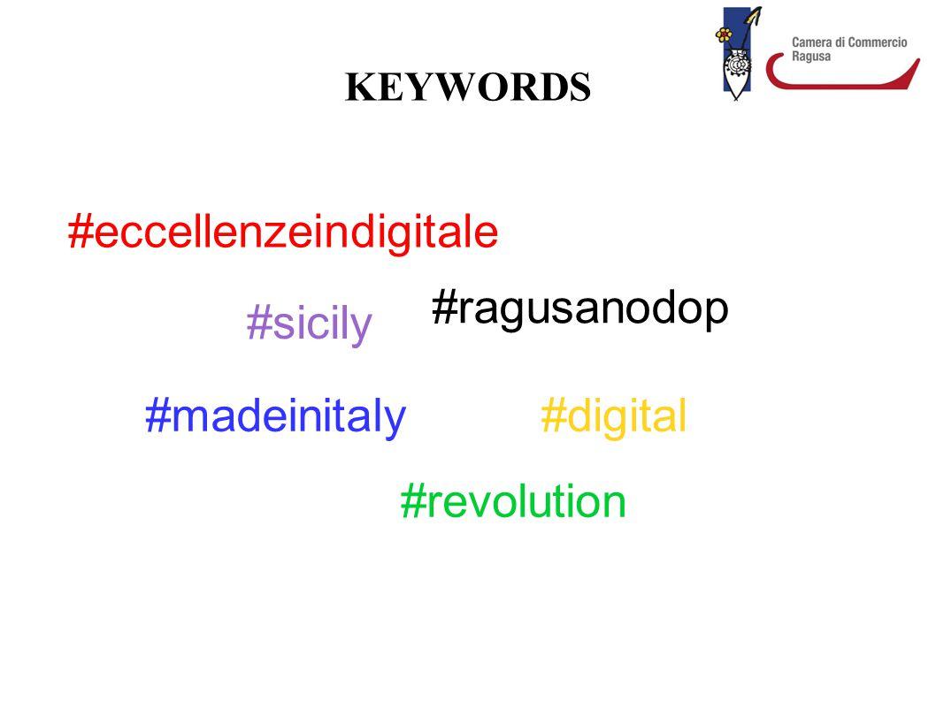 KEYWORDS #eccellenzeindigitale #madeinitaly#digital #revolution #sicily #ragusanodop