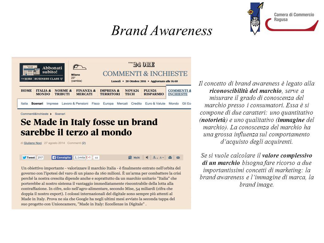 Brand Awareness Il concetto di brand awareness è legato alla riconoscibilità del marchio, serve a misurare il grado di conoscenza del marchio presso i