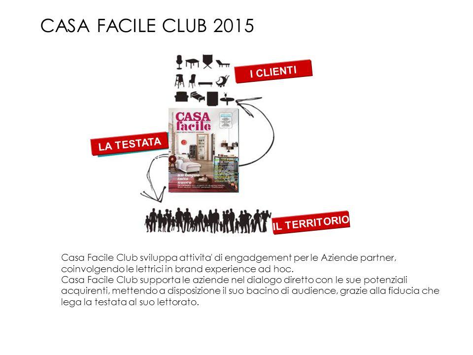 LA TESTATA IL TERRITORIO I CLIENTI Casa Facile Club sviluppa attivita' di engadgement per le Aziende partner, coinvolgendo le lettrici in brand experi