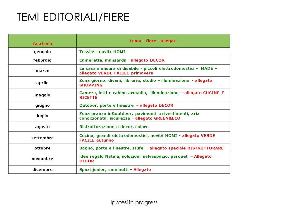 TEMI EDITORIALI/FIERE Ipotesi in progress fascicolo Tema – fiere - allegati gennaioTessile - novit à HOMI febbraioCamerette, mansarda - allegato DECOR