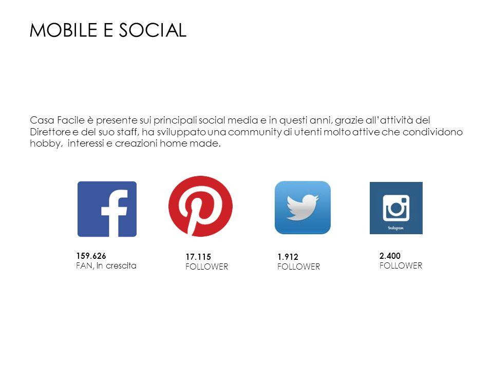 MOBILE E SOCIAL Casa Facile è presente sui principali social media e in questi anni, grazie all'attività del Direttore e del suo staff, ha sviluppato
