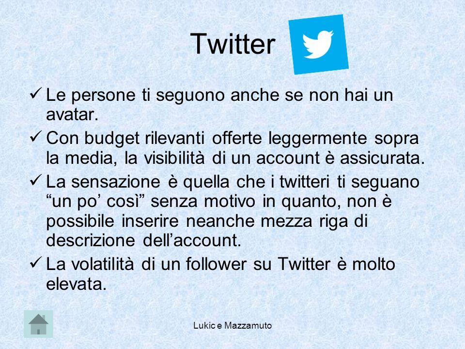 Lukic e Mazzamuto Twitter Le persone ti seguono anche se non hai un avatar.