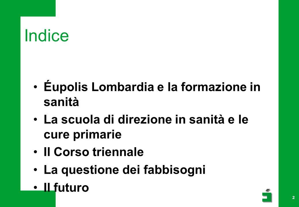 Indice Éupolis Lombardia e la formazione in sanità La scuola di direzione in sanità e le cure primarie Il Corso triennale La questione dei fabbisogni Il futuro 2